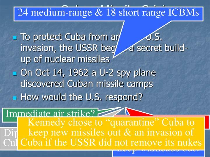 24 medium-range & 18 short range ICBMs