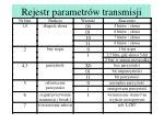 rejestr parametr w transmisji