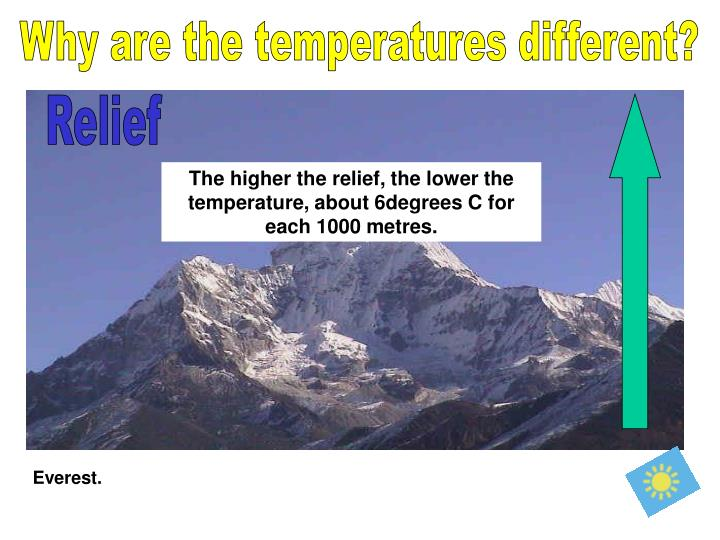 Why are the temperatures different?