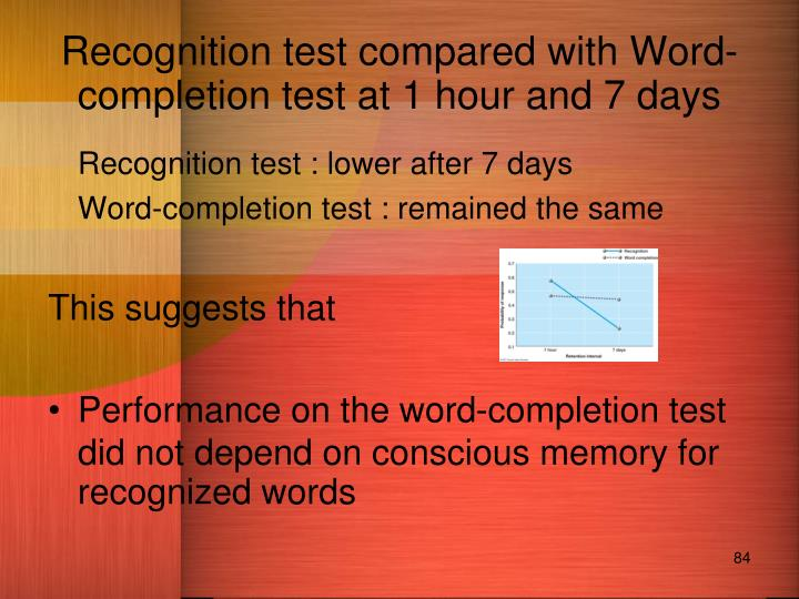 Recognition test compared with Word-completion test at 1 hour and 7 days