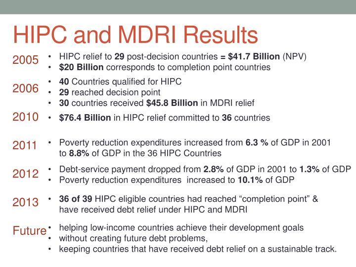 HIPC and MDRI Results