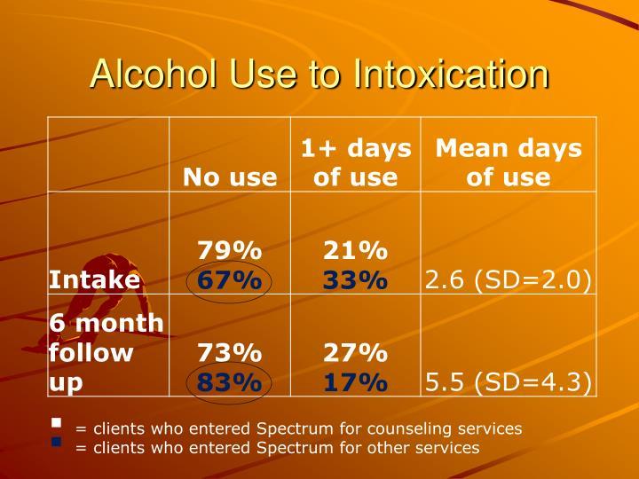 Alcohol Use to Intoxication