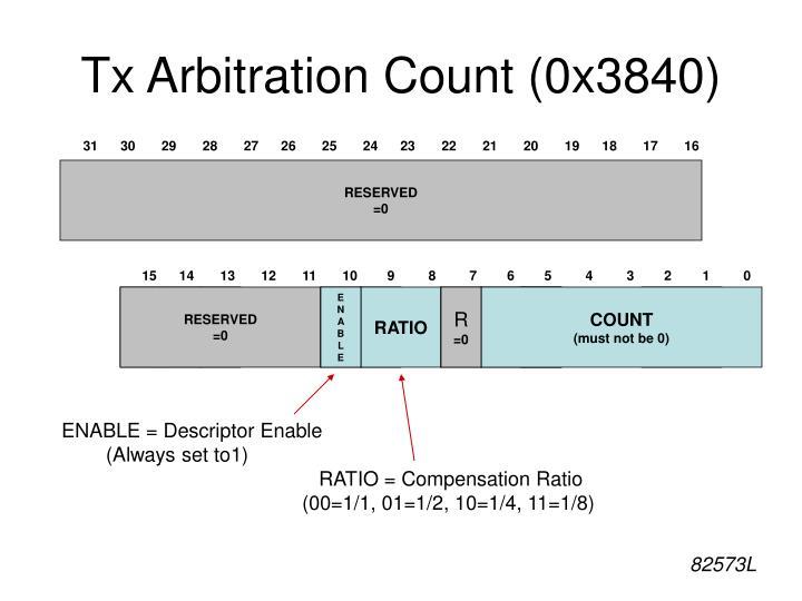 Tx Arbitration Count (0x3840)
