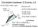 correlation between 2 events a b