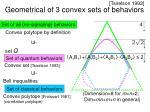 geometrical of 3 convex sets of behaviors