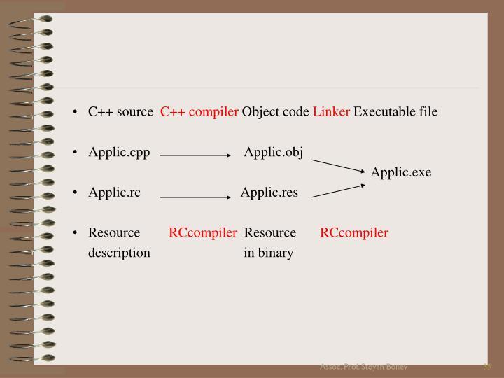 C++ source
