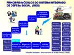 principais m dulos do sistema integrado de defesa social sids