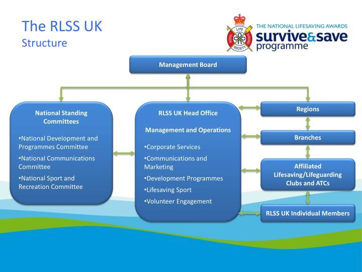 The RLSS UK