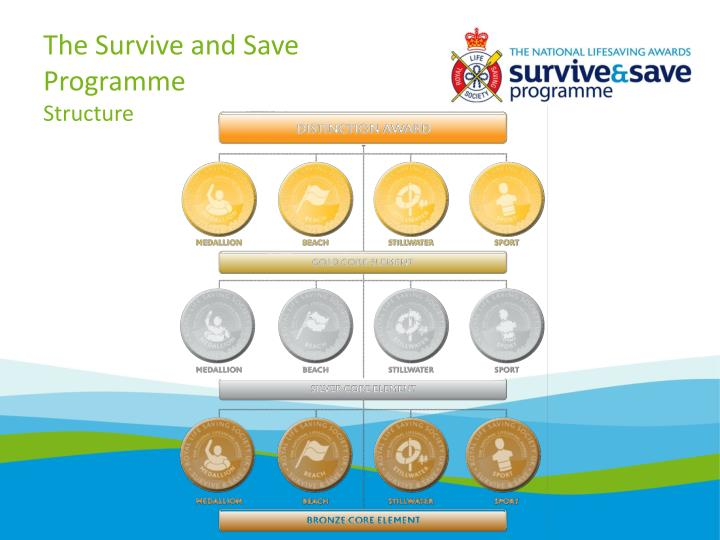The Survive and Save