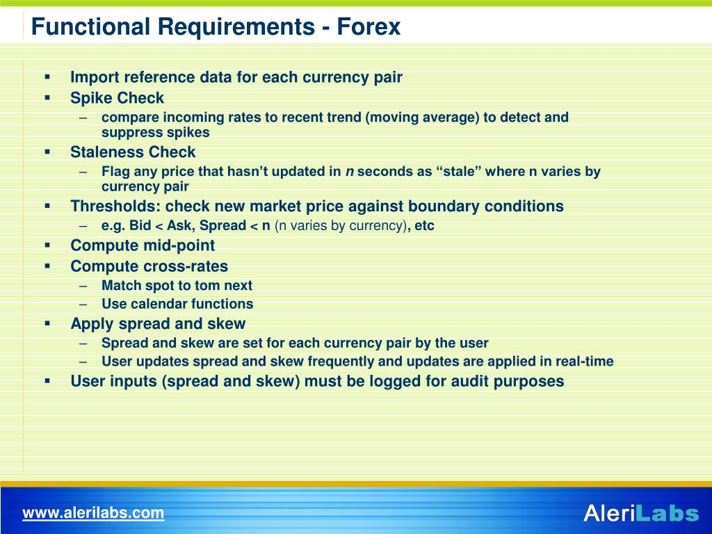 Shariah guidelines for forex