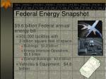 federal energy snapshot