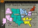 femp regional representatives