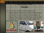 green energy parks goals1
