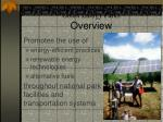 green energy parks overview1