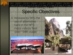 green energy parks specific objectives2