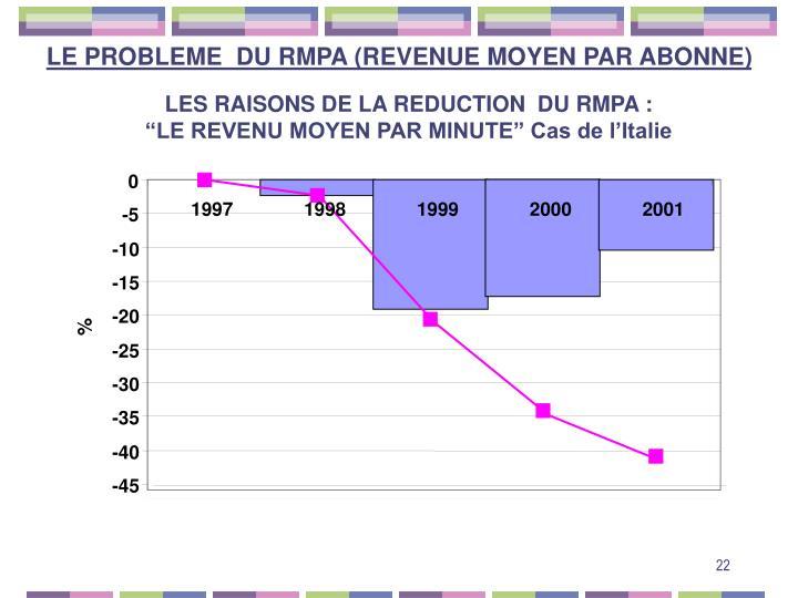 LE PROBLEME  DU RMPA (REVENUE MOYEN PAR ABONNE)