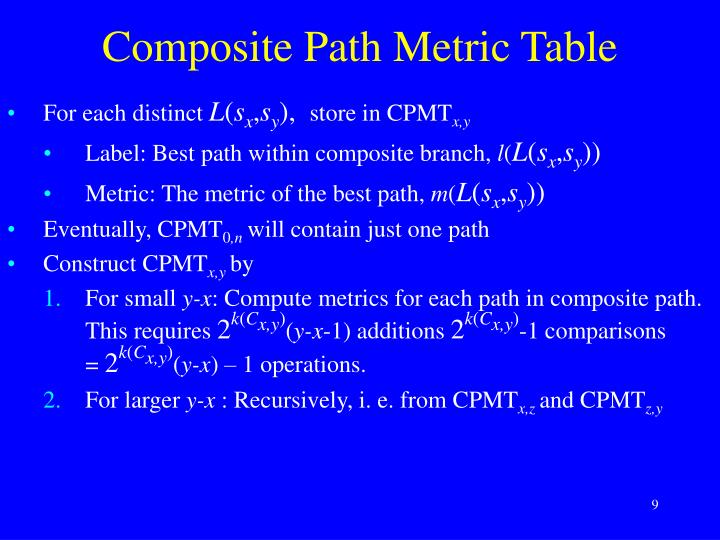 Composite Path Metric Table