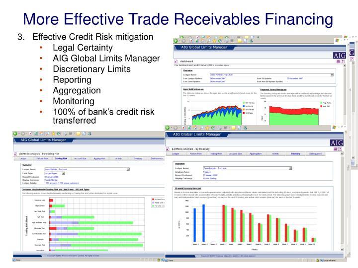 More Effective Trade Receivables Financing