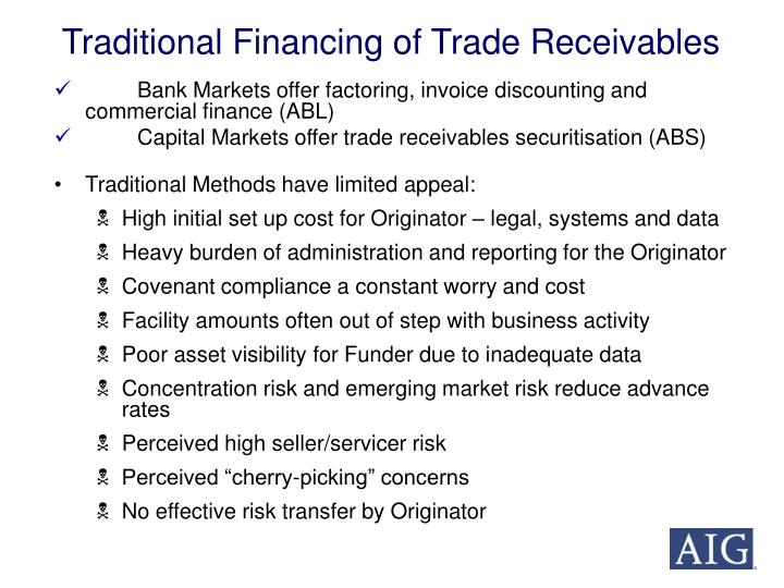 Traditional financing of trade receivables