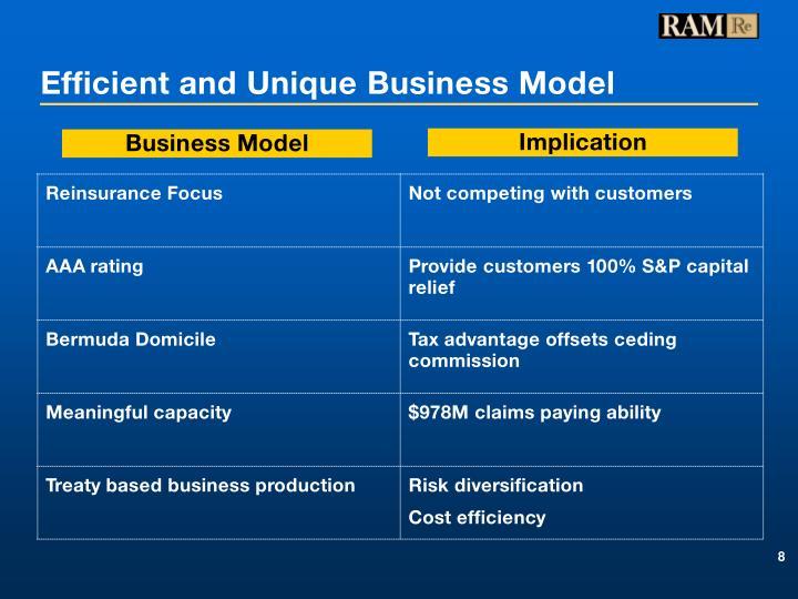 Efficient and Unique Business Model
