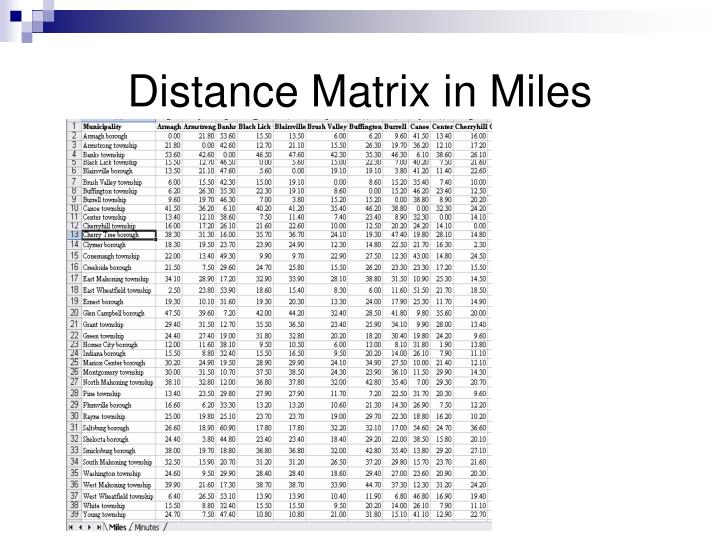 Distance Matrix in Miles