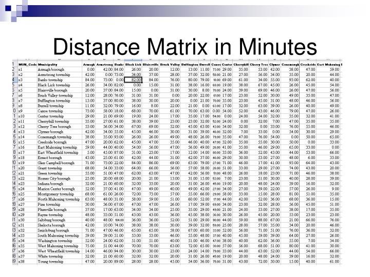 Distance Matrix in Minutes