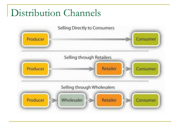 distibution channels Distribution channel a distribution channel refers to the route products or services take to reach a customer at the most basic level, a business can engage in direct sales to customers.