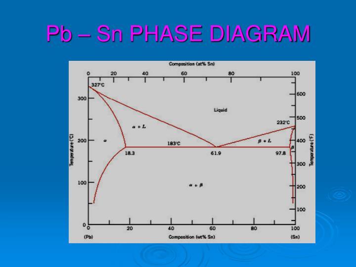 Ppt Pb Sn Phase Diagram Powerpoint Presentation Id4787311