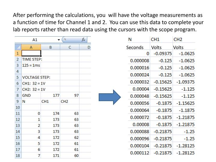 After performing the calculations, you  will have the voltage measurements as a function of time for Channel 1 and 2.  You can use this data to complete your lab reports rather than read data using the cursors with the scope program.