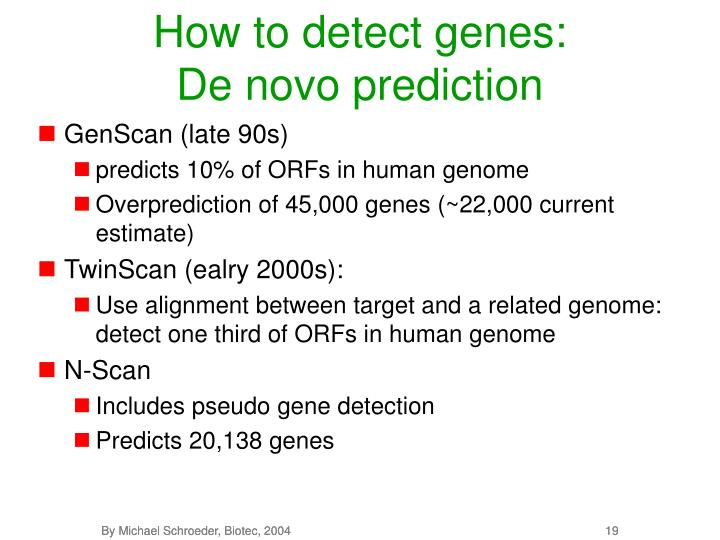 How to detect genes: