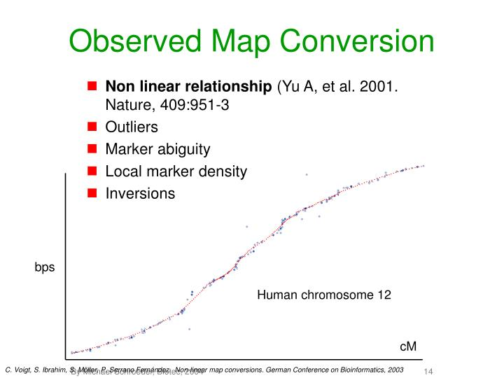 Observed Map Conversion
