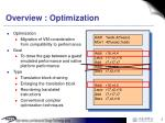 overview optimization