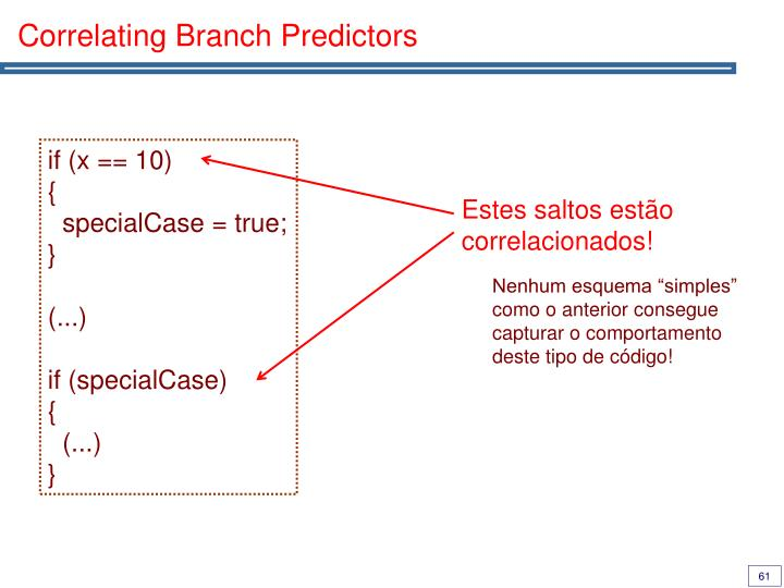 Correlating Branch Predictors