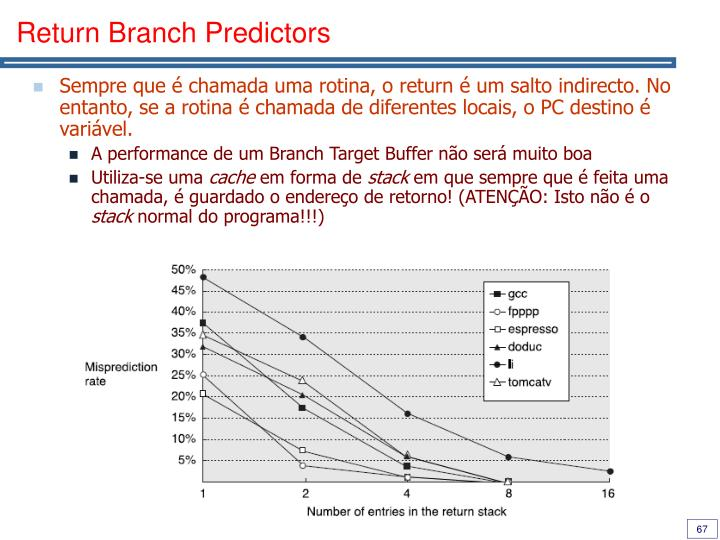 Return Branch Predictors