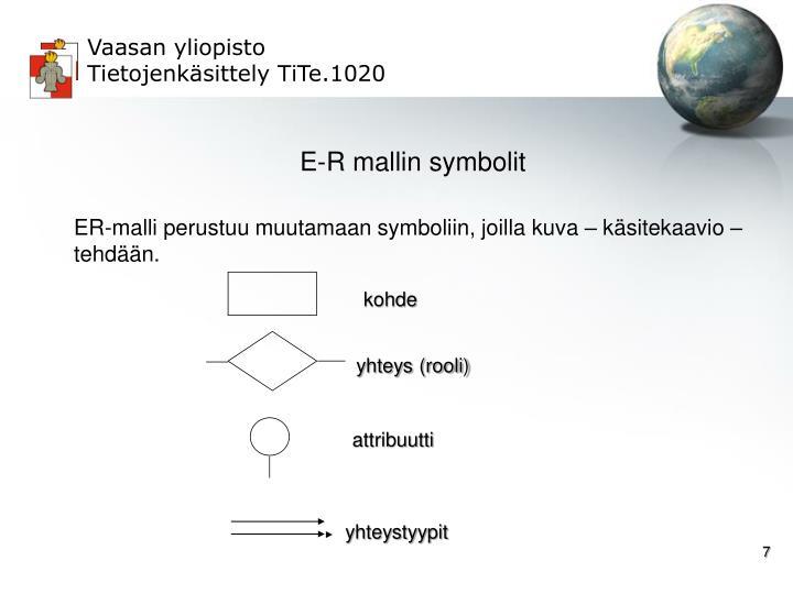 E-R mallin symbolit