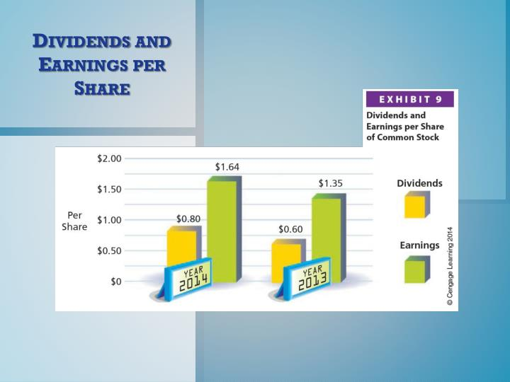 Dividends and Earnings per Share