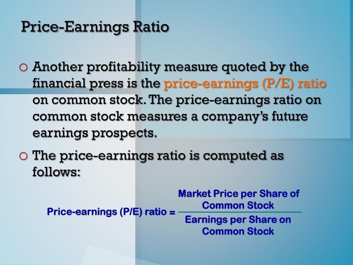 Market Price per Share of Common Stock