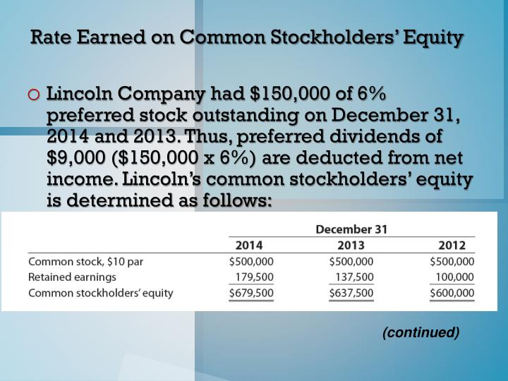 Rate Earned on Common Stockholders' Equity