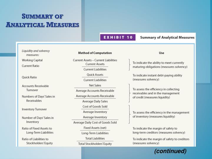 Summary of Analytical Measures