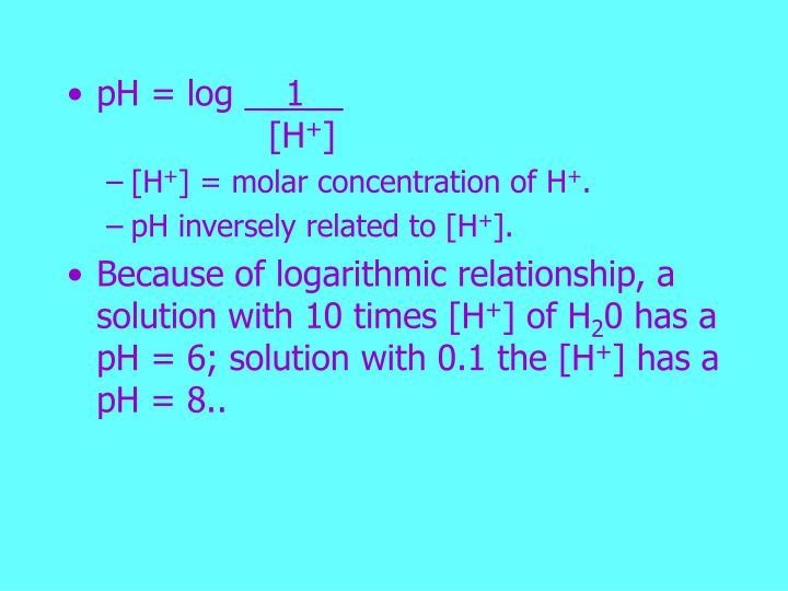 pH = log