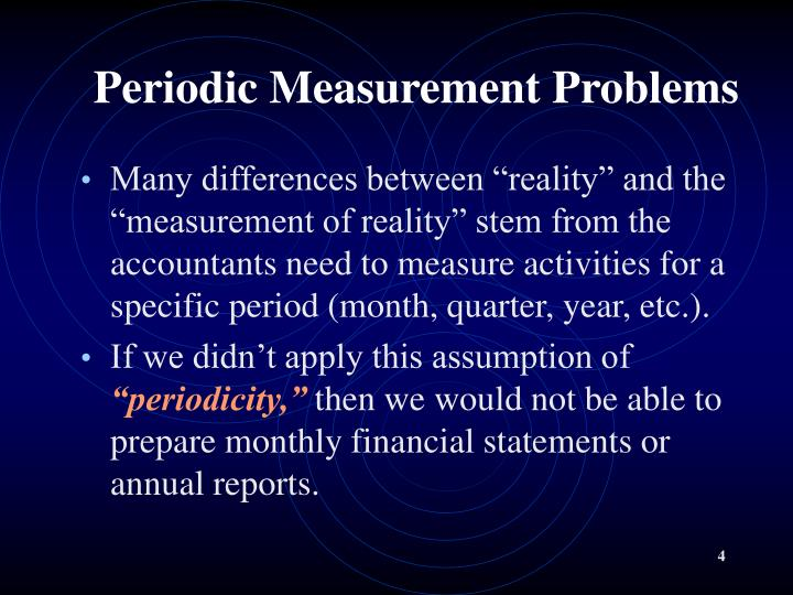 Periodic Measurement Problems