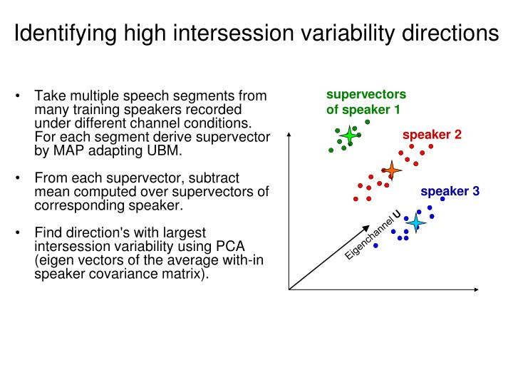 Identifying high intersession variability directions