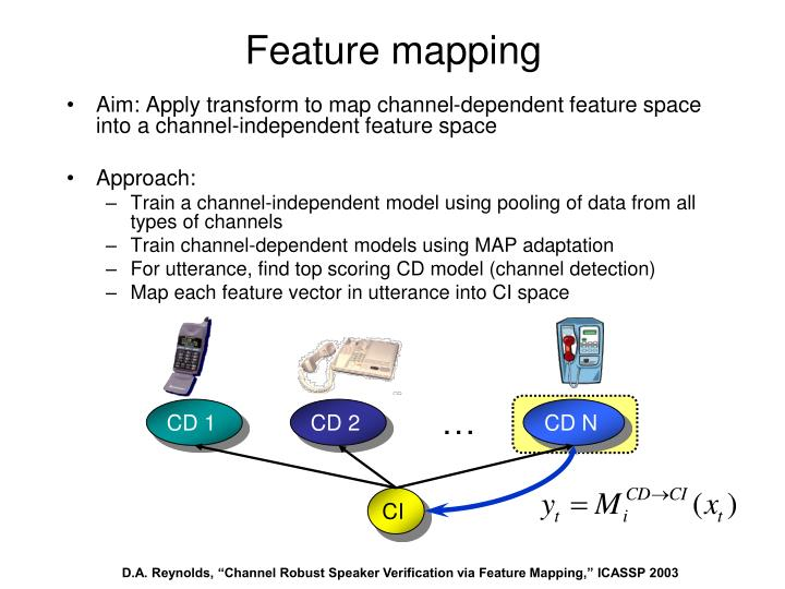 Aim: Apply transform to map channel-dependent feature space into a channel-independent feature space