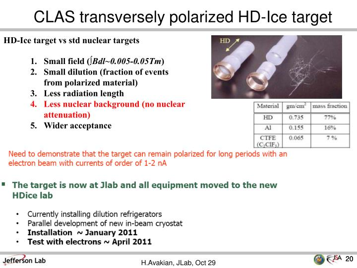 CLAS transversely polarized HD-Ice target