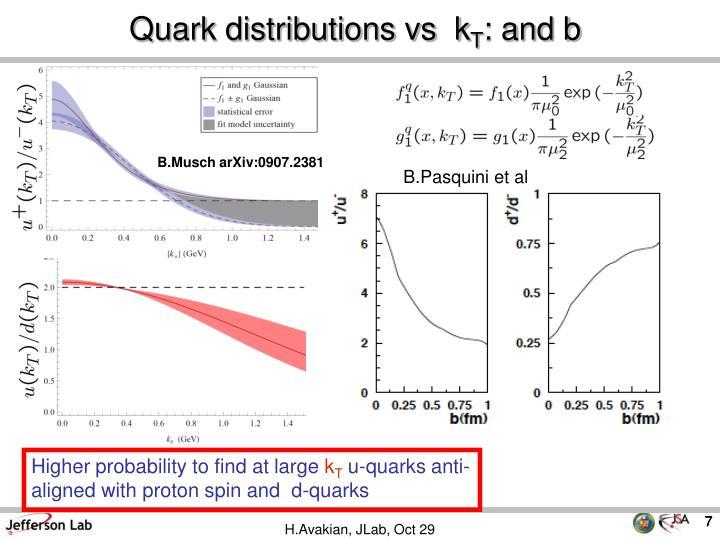 Quark distributions vs  k