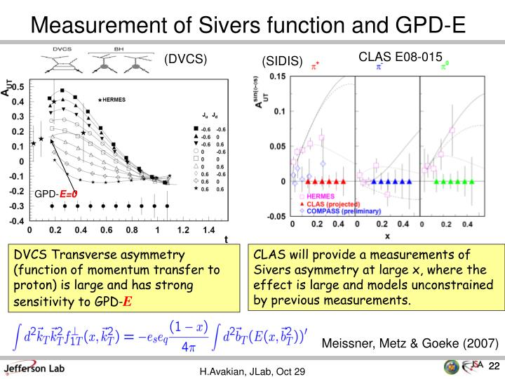 Measurement of Sivers function and GPD-E