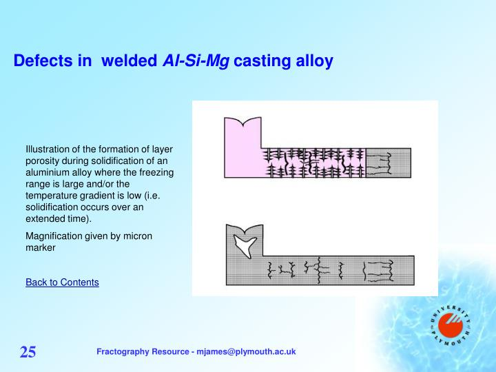Defects in  welded