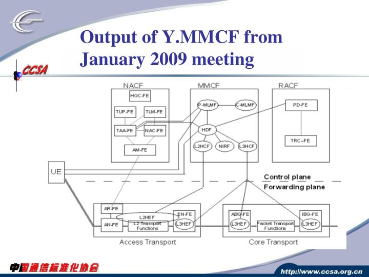 Out put of y mmcf from january 2009 meeting