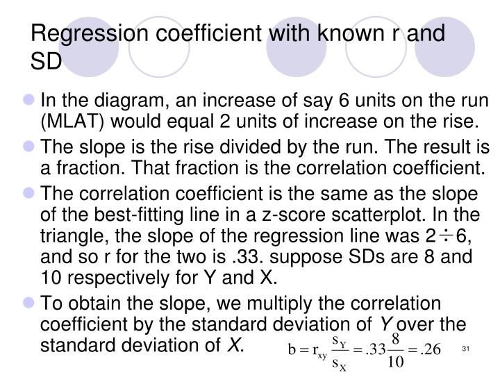 Regression coefficient with known r and SD