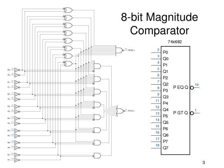 8 bit magnitude comparator